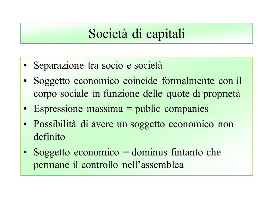 Imprese individuali = imprenditore Soggetto economico Società di persone = socio amministratore Società di capitali = maggioranza capitalistica Potere di gestione e potere volitivo