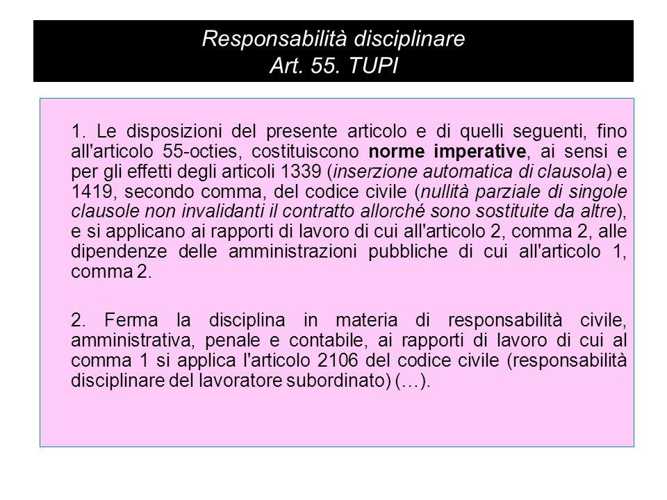 Responsabilità disciplinare Art. 55. TUPI 1. Le disposizioni del presente articolo e di quelli seguenti, fino all'articolo 55-octies, costituiscono no