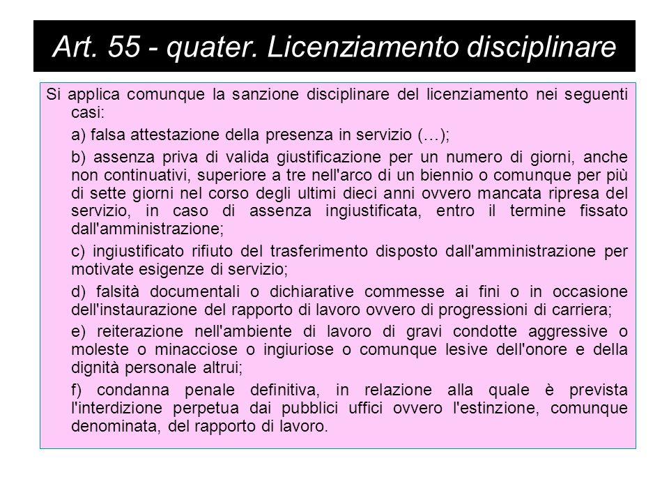 Art. 55 - quater. Licenziamento disciplinare Si applica comunque la sanzione disciplinare del licenziamento nei seguenti casi: a) falsa attestazione d