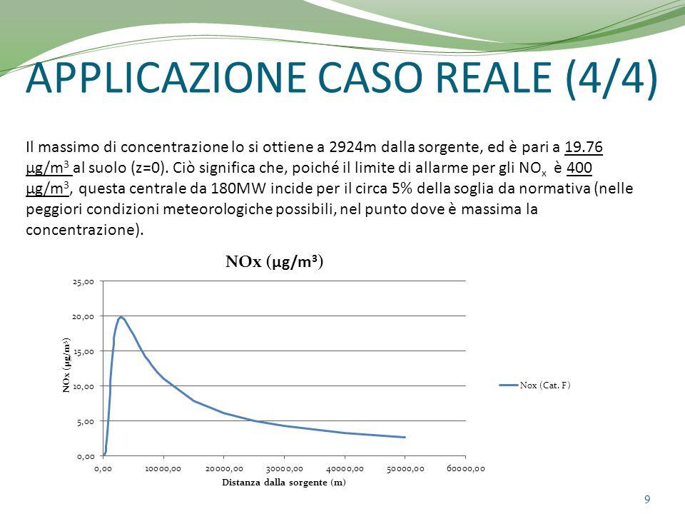 APPLICAZIONE CASO REALE (4/4) 9 Il massimo di concentrazione lo si ottiene a 2924m dalla sorgente, ed è pari a 19.76 µg/m 3 al suolo (z=0).