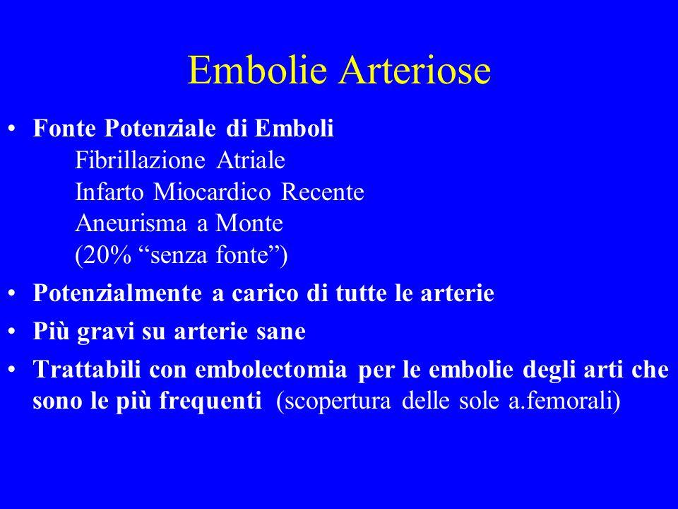 """Embolie Arteriose Fonte Potenziale di Emboli Fibrillazione Atriale Infarto Miocardico Recente Aneurisma a Monte (20% """"senza fonte"""") Potenzialmente a c"""