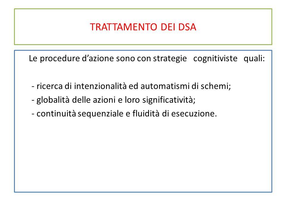 TRATTAMENTO DEI DSA Le procedure d'azione sono con strategie cognitiviste quali: - ricerca di intenzionalità ed automatismi di schemi; - globalità del