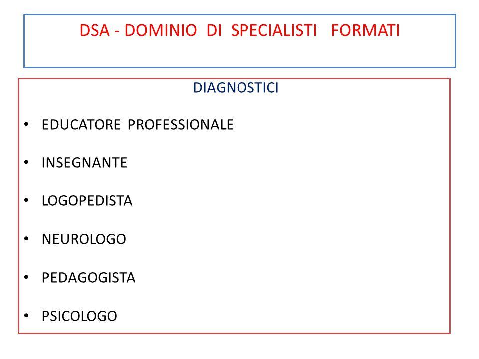 DSA - DOMINIO DI SPECIALISTI FORMATI DIAGNOSTICI EDUCATORE PROFESSIONALE INSEGNANTE LOGOPEDISTA NEUROLOGO PEDAGOGISTA PSICOLOGO