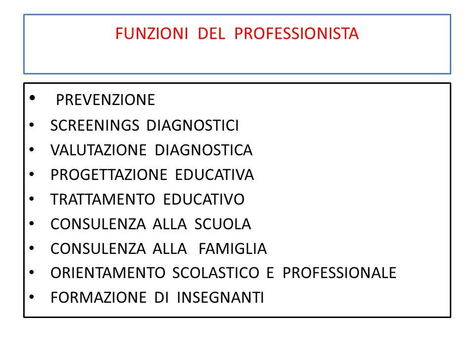 FUNZIONI DEL PROFESSIONISTA PREVENZIONE SCREENINGS DIAGNOSTICI VALUTAZIONE DIAGNOSTICA PROGETTAZIONE EDUCATIVA TRATTAMENTO EDUCATIVO CONSULENZA ALLA SCUOLA CONSULENZA ALLA FAMIGLIA ORIENTAMENTO SCOLASTICO E PROFESSIONALE FORMAZIONE DI INSEGNANTI
