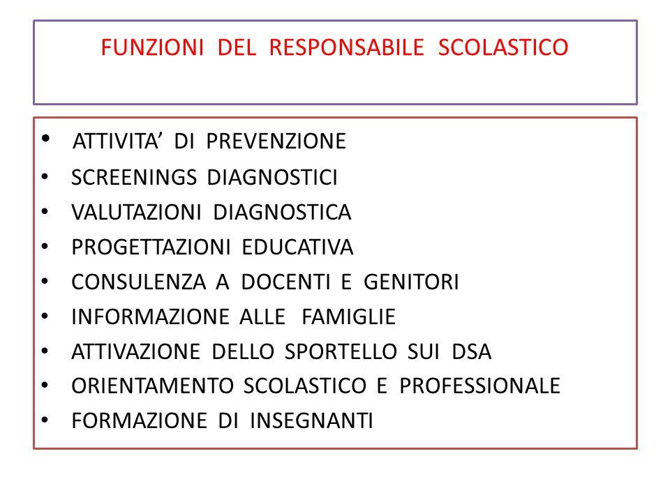 FUNZIONI DEL RESPONSABILE SCOLASTICO ATTIVITA' DI PREVENZIONE SCREENINGS DIAGNOSTICI VALUTAZIONI DIAGNOSTICA PROGETTAZIONI EDUCATIVA CONSULENZA A DOCENTI E GENITORI INFORMAZIONE ALLE FAMIGLIE ATTIVAZIONE DELLO SPORTELLO SUI DSA ORIENTAMENTO SCOLASTICO E PROFESSIONALE FORMAZIONE DI INSEGNANTI