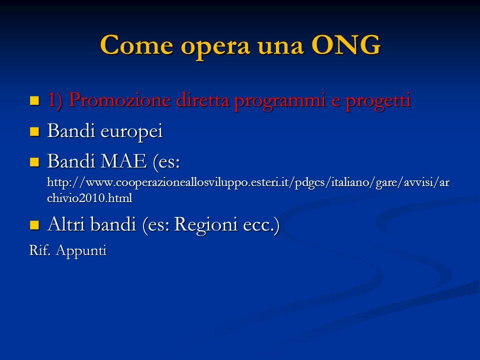 Come opera una ONG 1) Promozione diretta programmi e progetti 1) Promozione diretta programmi e progetti Bandi europei Bandi europei Bandi MAE (es: http://www.cooperazioneallosviluppo.esteri.it/pdgcs/italiano/gare/avvisi/ar chivio2010.html Bandi MAE (es: http://www.cooperazioneallosviluppo.esteri.it/pdgcs/italiano/gare/avvisi/ar chivio2010.html Altri bandi (es: Regioni ecc.) Altri bandi (es: Regioni ecc.) Rif.