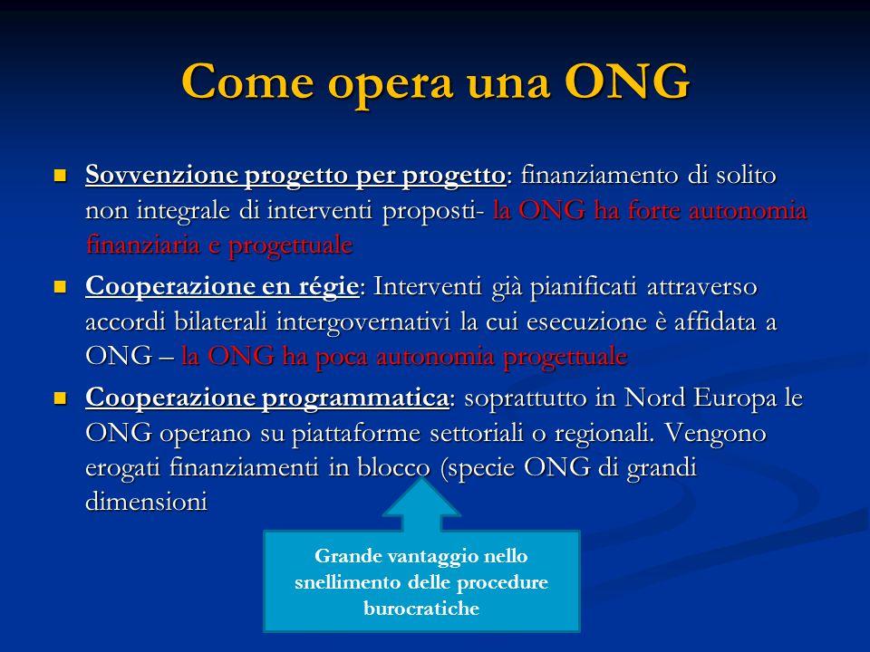 Come opera una ONG Sovvenzione progetto per progetto: finanziamento di solito non integrale di interventi proposti- la ONG ha forte autonomia finanzia