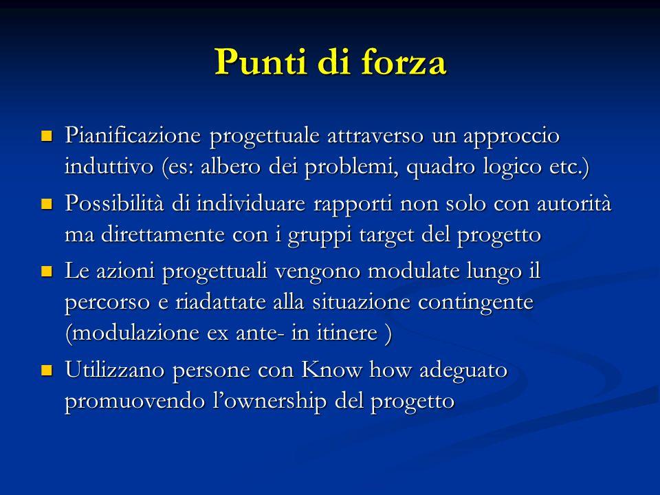 Punti di forza Pianificazione progettuale attraverso un approccio induttivo (es: albero dei problemi, quadro logico etc.) Pianificazione progettuale a