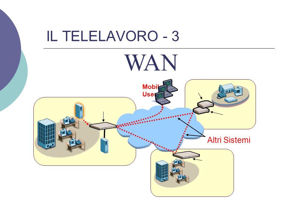 IL TELELAVORO - 3 WAN Mobile Users Altri Sistemi
