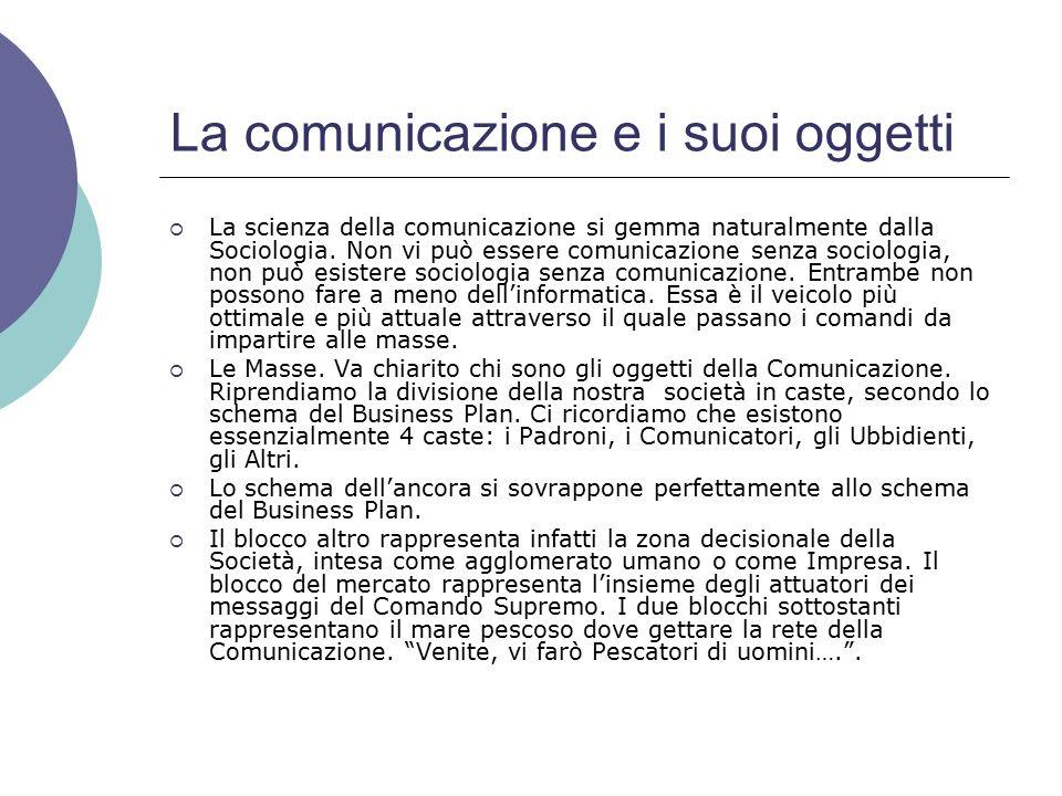 La comunicazione e i suoi oggetti  La scienza della comunicazione si gemma naturalmente dalla Sociologia.