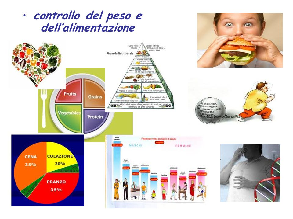 controllo del peso e dell'alimentazione