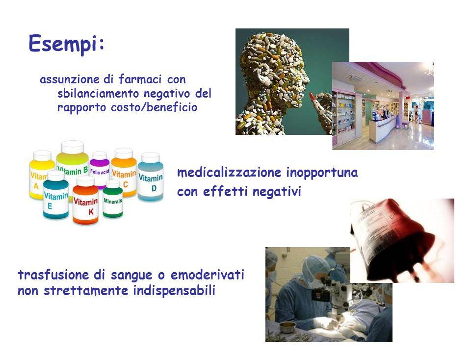 Esempi: assunzione di farmaci con sbilanciamento negativo del rapporto costo/beneficio medicalizzazione inopportuna con effetti negativi trasfusione di sangue o emoderivati non strettamente indispensabili