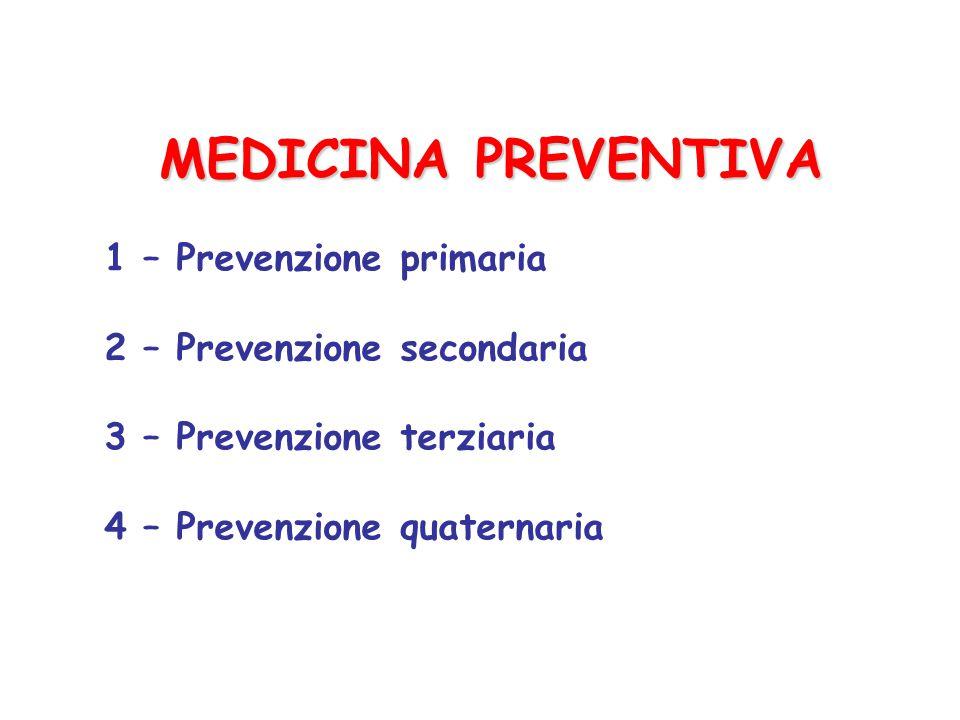 MEDICINA PREVENTIVA 1 – Prevenzione primaria 2 – Prevenzione secondaria 3 – Prevenzione terziaria 4 – Prevenzione quaternaria