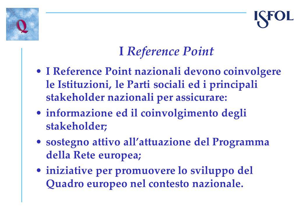 I Reference Point I Reference Point nazionali devono coinvolgere le Istituzioni, le Parti sociali ed i principali stakeholder nazionali per assicurare: informazione ed il coinvolgimento degli stakeholder; sostegno attivo all'attuazione del Programma della Rete europea; iniziative per promuovere lo sviluppo del Quadro europeo nel contesto nazionale.