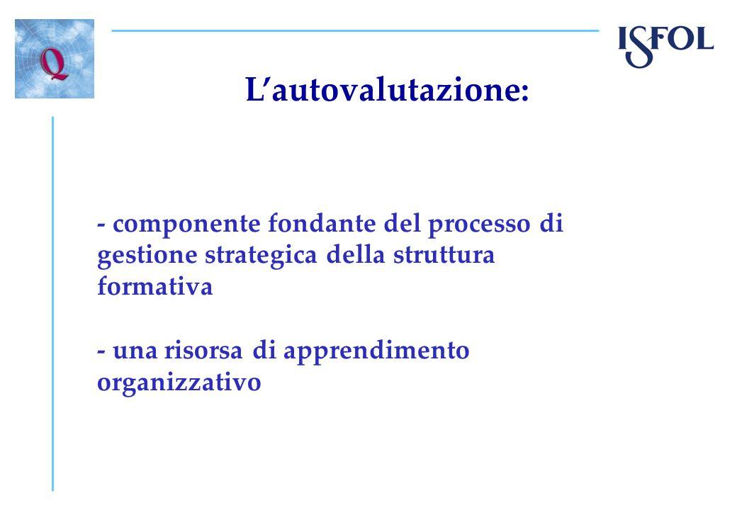 L'autovalutazione: - componente fondante del processo di gestione strategica della struttura formativa - una risorsa di apprendimento organizzativo