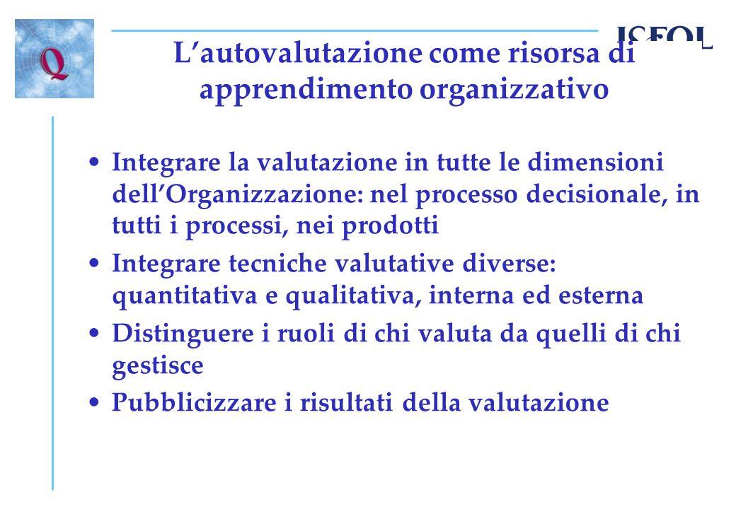 L'autovalutazione come risorsa di apprendimento organizzativo Integrare la valutazione in tutte le dimensioni dell'Organizzazione: nel processo decisionale, in tutti i processi, nei prodotti Integrare tecniche valutative diverse: quantitativa e qualitativa, interna ed esterna Distinguere i ruoli di chi valuta da quelli di chi gestisce Pubblicizzare i risultati della valutazione