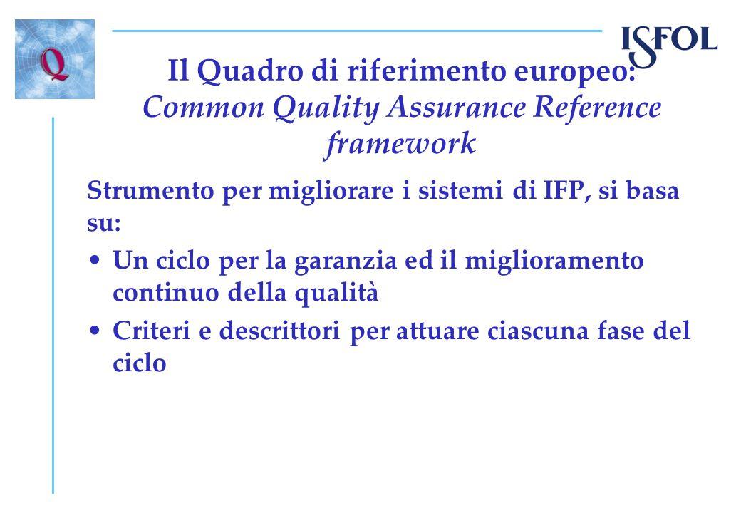 L'adozione di sistemi di monitoraggio e valutazione interni e esterni Uno strumento per misurare l'efficienza/efficacia dei sistemi, costituito da un set di 10 indicatori Il quadro di riferimento si applica sia a livello di sistema che di struttura formativa