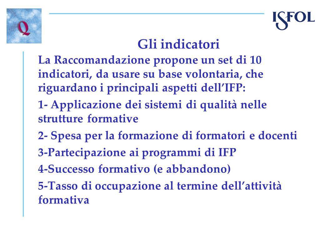 Gli indicatori La Raccomandazione propone un set di 10 indicatori, da usare su base volontaria, che riguardano i principali aspetti dell'IFP: 1- Applicazione dei sistemi di qualità nelle strutture formative 2- Spesa per la formazione di formatori e docenti 3-Partecipazione ai programmi di IFP 4-Successo formativo (e abbandono) 5-Tasso di occupazione al termine dell'attività formativa