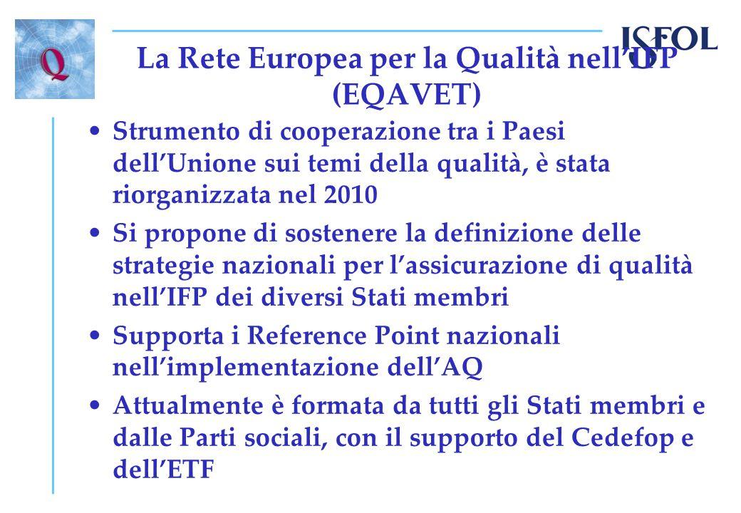 La Rete Europea per la Qualità nell'IFP (EQAVET) Strumento di cooperazione tra i Paesi dell'Unione sui temi della qualità, è stata riorganizzata nel 2010 Si propone di sostenere la definizione delle strategie nazionali per l'assicurazione di qualità nell'IFP dei diversi Stati membri Supporta i Reference Point nazionali nell'implementazione dell'AQ Attualmente è formata da tutti gli Stati membri e dalle Parti sociali, con il supporto del Cedefop e dell'ETF
