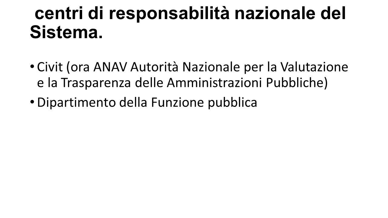 centri di responsabilità nazionale del Sistema. Civit (ora ANAV Autorità Nazionale per la Valutazione e la Trasparenza delle Amministrazioni Pubbliche