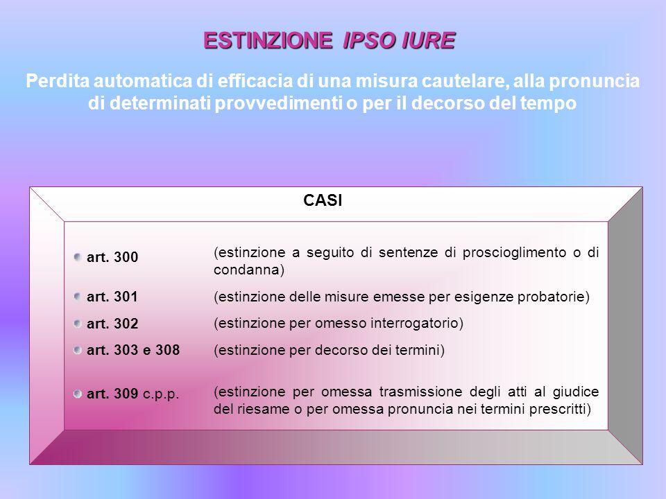 ESTINZIONE IPSO IURE Perdita automatica di efficacia di una misura cautelare, alla pronuncia di determinati provvedimenti o per il decorso del tempo C