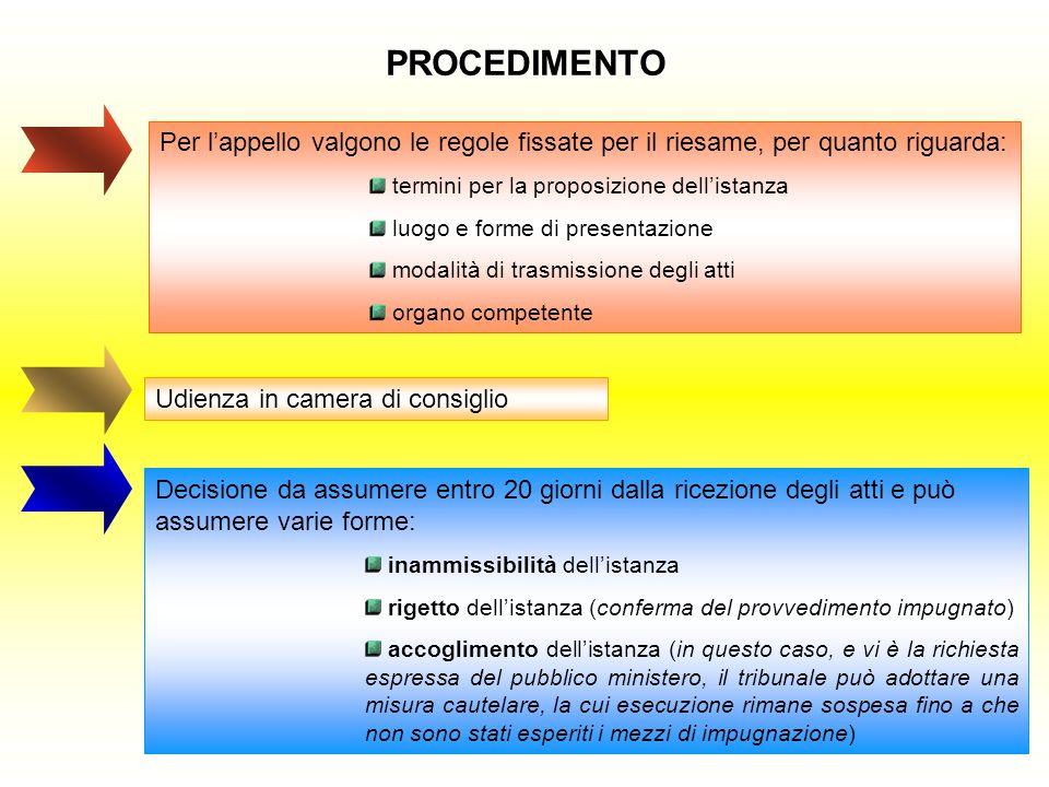 PROCEDIMENTO Per l'appello valgono le regole fissate per il riesame, per quanto riguarda: termini per la proposizione dell'istanza luogo e forme di pr