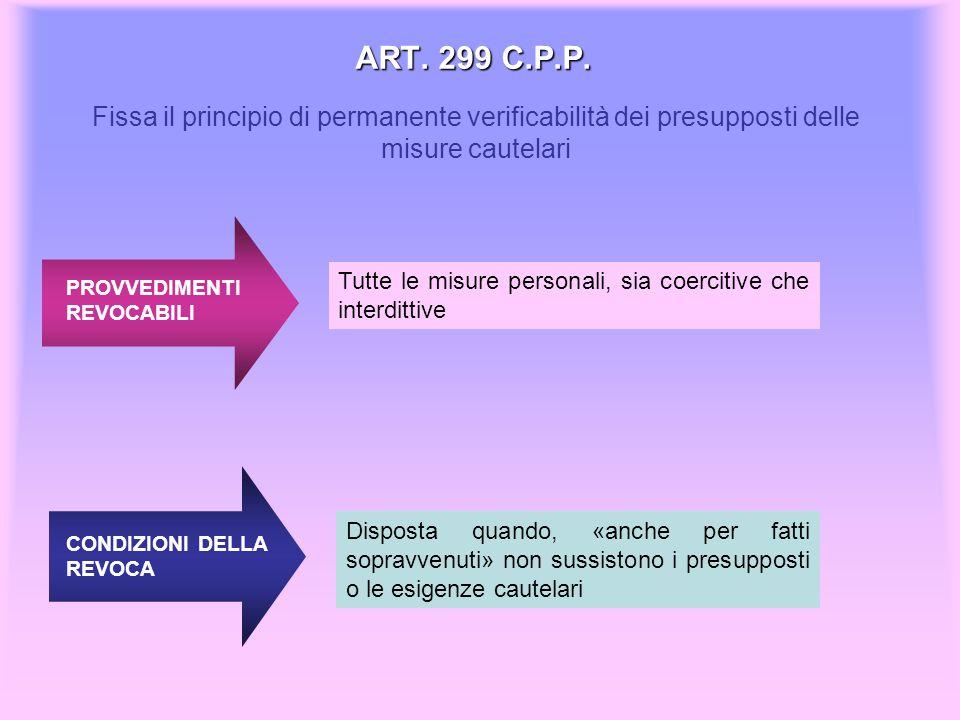 ART. 299 C.P.P. Fissa il principio di permanente verificabilità dei presupposti delle misure cautelari PROVVEDIMENTI REVOCABILI CONDIZIONI DELLA REVOC