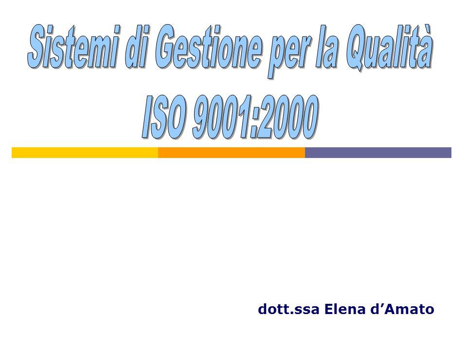 dott.ssa Elena d'Amato