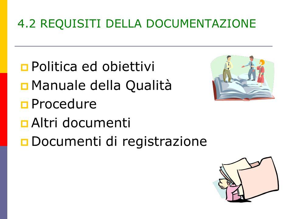 4.2 REQUISITI DELLA DOCUMENTAZIONE  Politica ed obiettivi  Manuale della Qualità  Procedure  Altri documenti  Documenti di registrazione