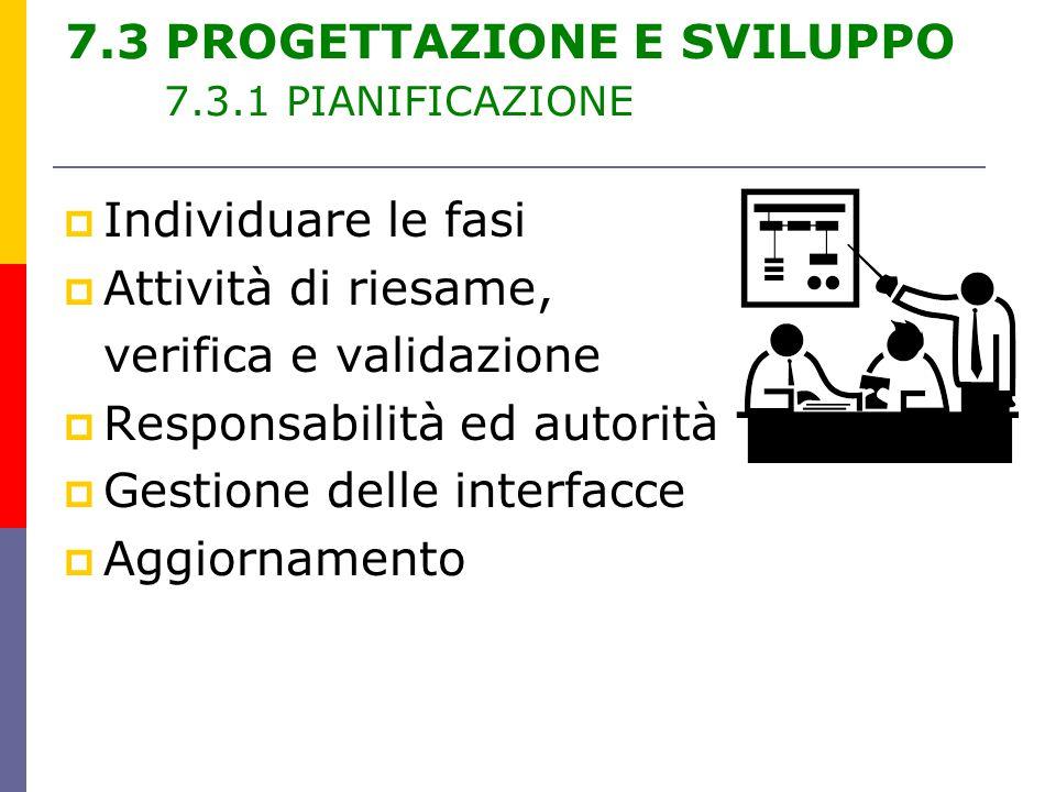 7.3 PROGETTAZIONE E SVILUPPO 7.3.1 PIANIFICAZIONE  Individuare le fasi  Attività di riesame, verifica e validazione  Responsabilità ed autorità  Gestione delle interfacce  Aggiornamento