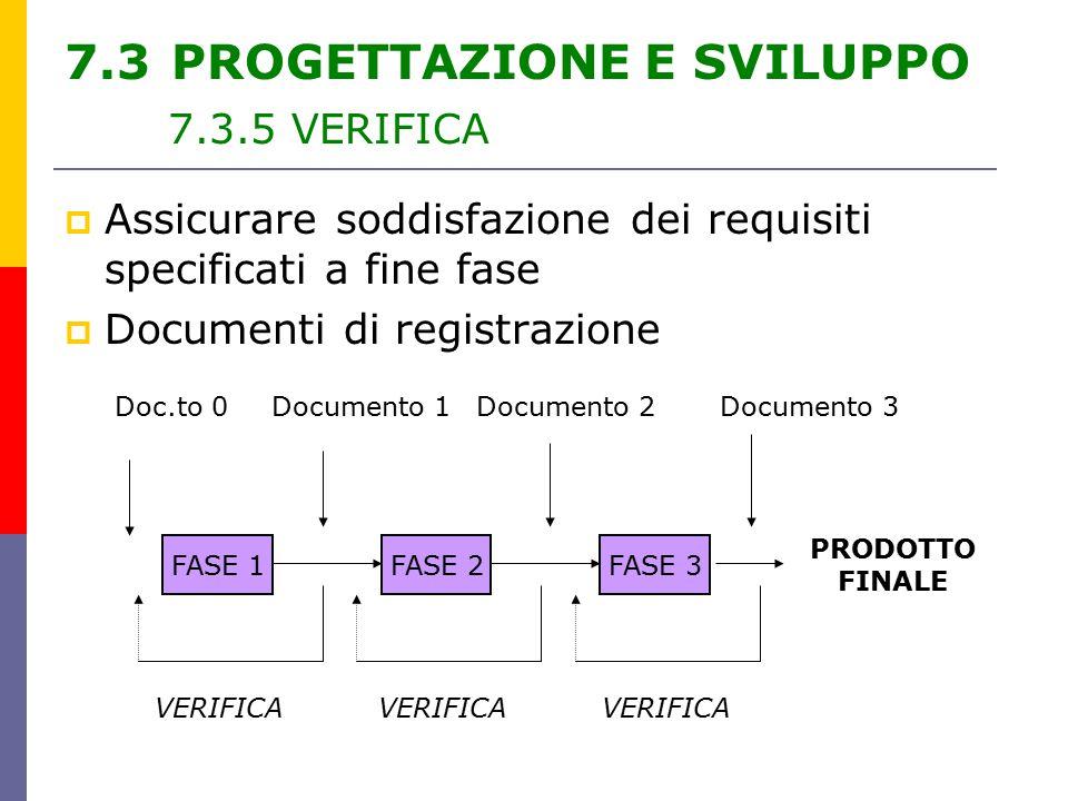  Assicurare soddisfazione dei requisiti specificati a fine fase  Documenti di registrazione 7.3 PROGETTAZIONE E SVILUPPO 7.3.5 VERIFICA FASE 2 FASE 1 FASE 3 VERIFICA PRODOTTO FINALE Documento 1Documento 2Documento 3Doc.to 0