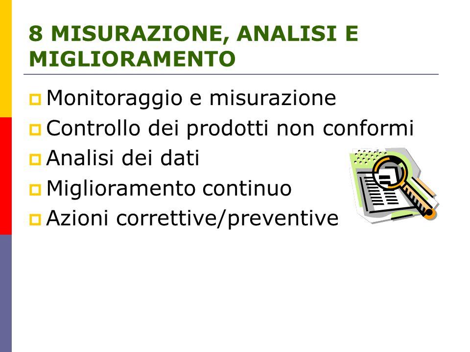 8 MISURAZIONE, ANALISI E MIGLIORAMENTO  Monitoraggio e misurazione  Controllo dei prodotti non conformi  Analisi dei dati  Miglioramento continuo  Azioni correttive/preventive
