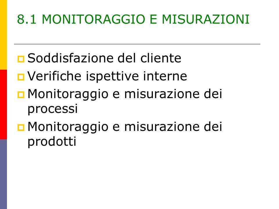 8.1 MONITORAGGIO E MISURAZIONI  Soddisfazione del cliente  Verifiche ispettive interne  Monitoraggio e misurazione dei processi  Monitoraggio e misurazione dei prodotti