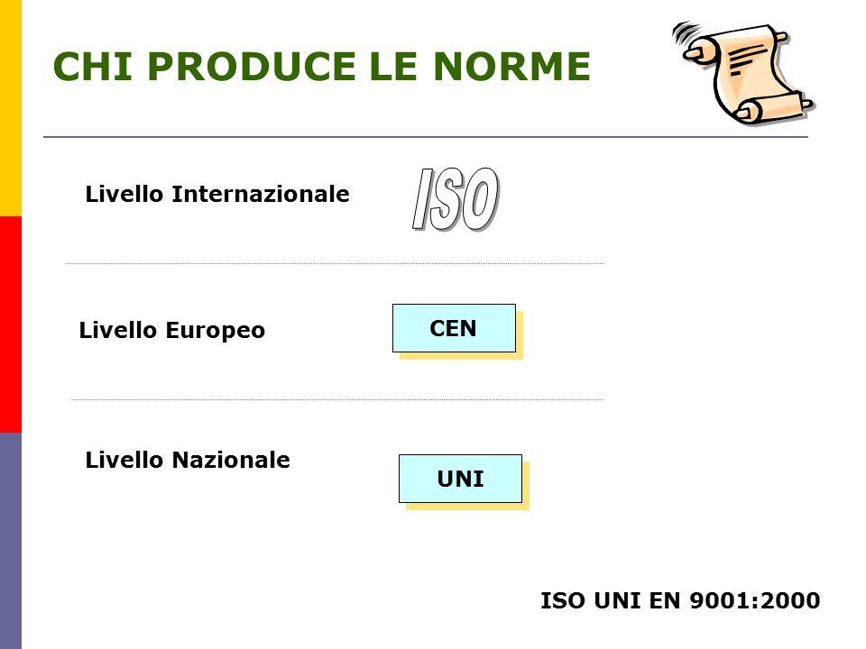 CHI PRODUCE LE NORME Livello Internazionale Livello Europeo Livello Nazionale UNI CEN ISO UNI EN 9001:2000