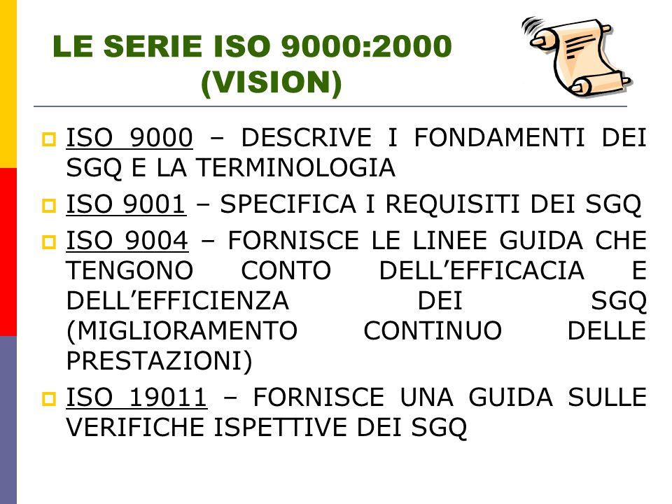 LE SERIE ISO 9000:2000 (VISION)  ISO 9000 – DESCRIVE I FONDAMENTI DEI SGQ E LA TERMINOLOGIA  ISO 9001 – SPECIFICA I REQUISITI DEI SGQ  ISO 9004 – FORNISCE LE LINEE GUIDA CHE TENGONO CONTO DELL'EFFICACIA E DELL'EFFICIENZA DEI SGQ (MIGLIORAMENTO CONTINUO DELLE PRESTAZIONI)  ISO 19011 – FORNISCE UNA GUIDA SULLE VERIFICHE ISPETTIVE DEI SGQ