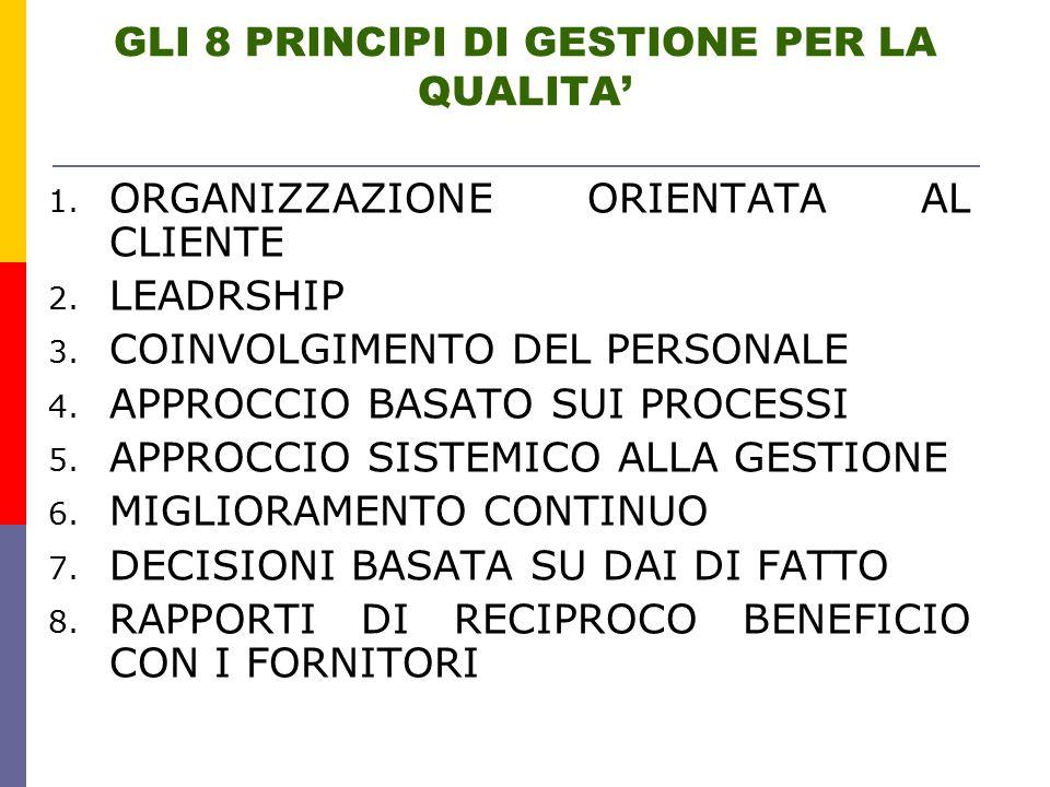 GLI 8 PRINCIPI DI GESTIONE PER LA QUALITA' 1.ORGANIZZAZIONE ORIENTATA AL CLIENTE 2.