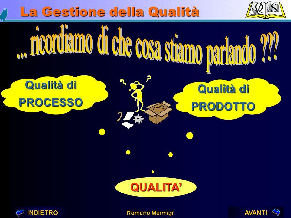 AVANTIINDIETRO Romano Marmigi La Gestione della Qualità 4.APPROCCIO ALLA GESTIONE BASATA SUI PROCESSI I CAMBIAMENTI PROPOSTI NELLO SCOPO E NELLA STRUT