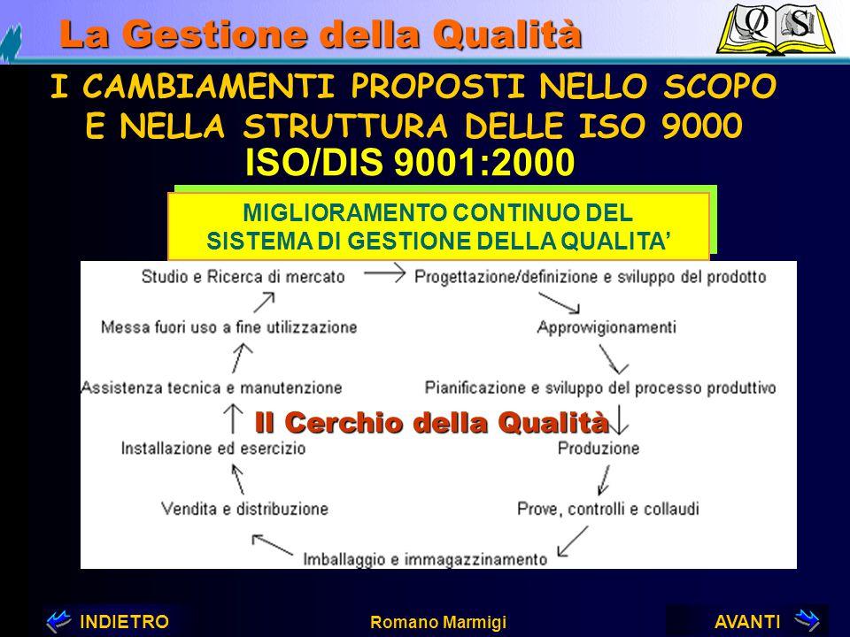 AVANTIINDIETRO Romano Marmigi La Gestione della Qualità ISO/DIS 9001:2000 I CAMBIAMENTI PROPOSTI NELLO SCOPO E NELLA STRUTTURA DELLE ISO 9000 MIGLIORA