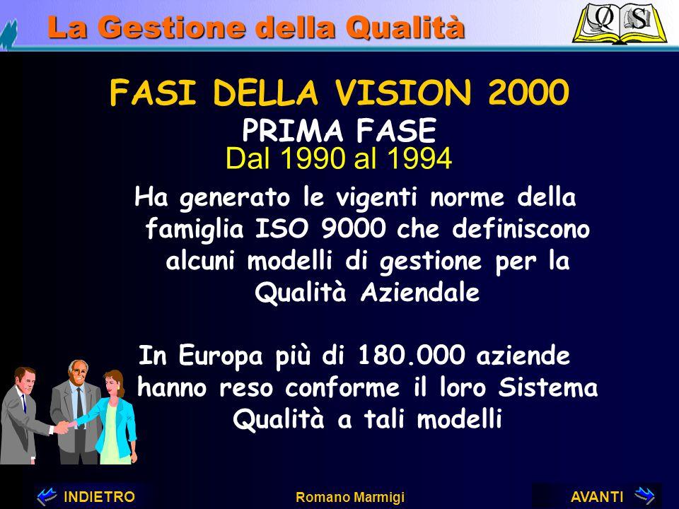 AVANTIINDIETRO Romano Marmigi La Gestione della Qualità FASI DELLA VISION 2000 G ENERALITA' ISO/TC 176 1990Adotta due fasi per il processo di revision