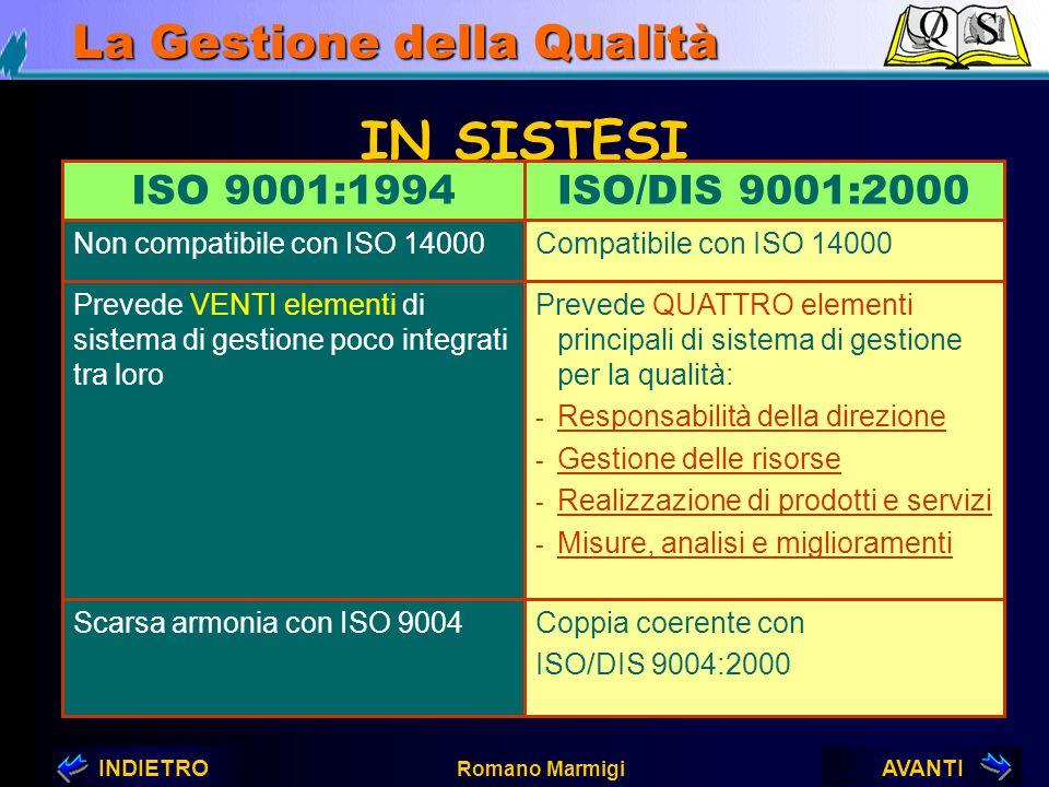 AVANTIINDIETRO Romano Marmigi La Gestione della Qualità 8.1PIANIFICAZIONE 8.2MISURAZIONE E MONITORAGGIO 8.2.1. SODDISFAZIONE DEL CLIENTE 8.2.2. VERIFI