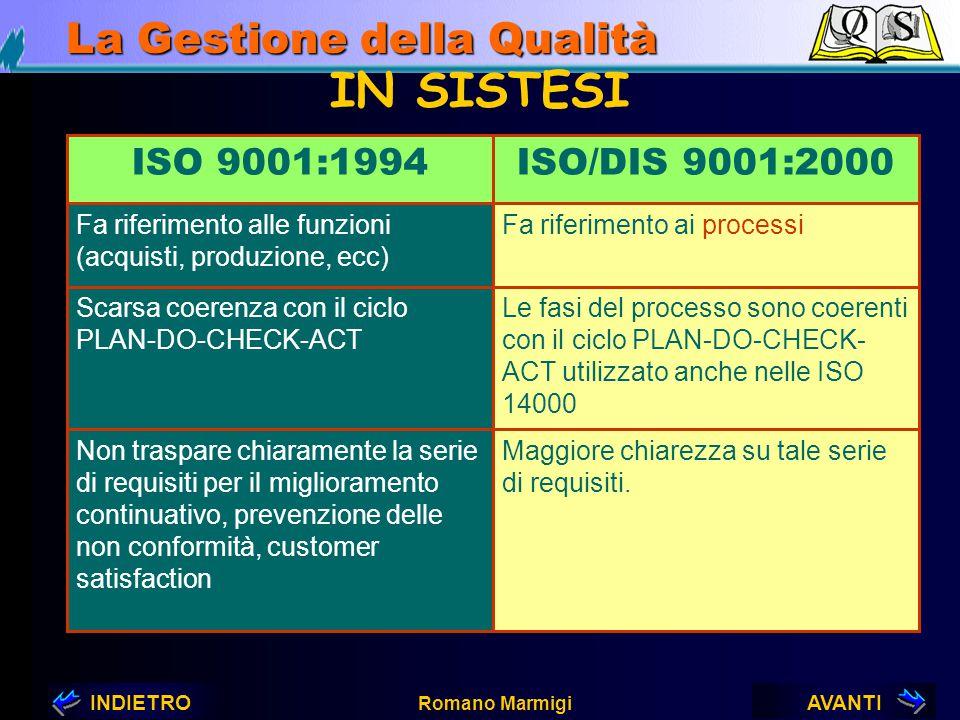 AVANTIINDIETRO Romano Marmigi La Gestione della Qualità IN SISTESI Coppia coerente con ISO/DIS 9004:2000 Scarsa armonia con ISO 9004 Prevede QUATTRO e