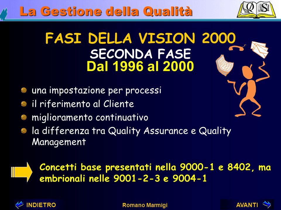 AVANTIINDIETRO Romano Marmigi La Gestione della Qualità Dal 1990 al 1994 FASI DELLA VISION 2000 PRIMA FASE Ha generato le vigenti norme della famiglia