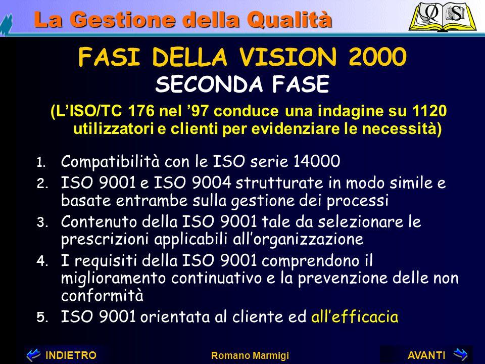 AVANTIINDIETRO Romano Marmigi La Gestione della Qualità una impostazione per processi il riferimento al Cliente miglioramento continuativo la differen