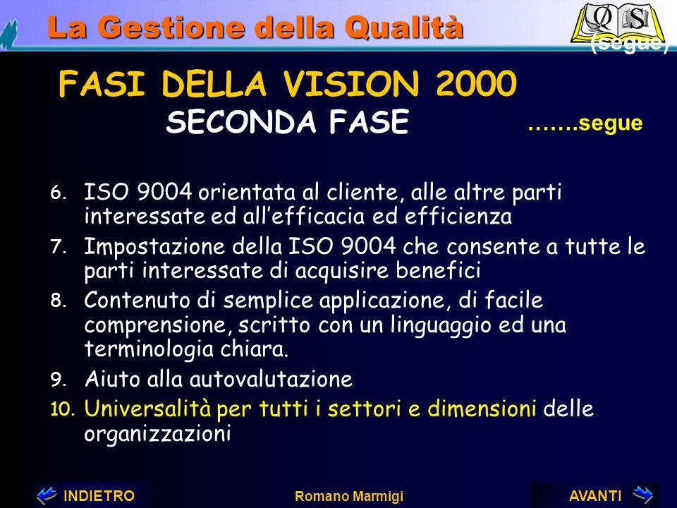 AVANTIINDIETRO Romano Marmigi La Gestione della Qualità 1. Compatibilità con le ISO serie 14000 2. ISO 9001 e ISO 9004 strutturate in modo simile e ba