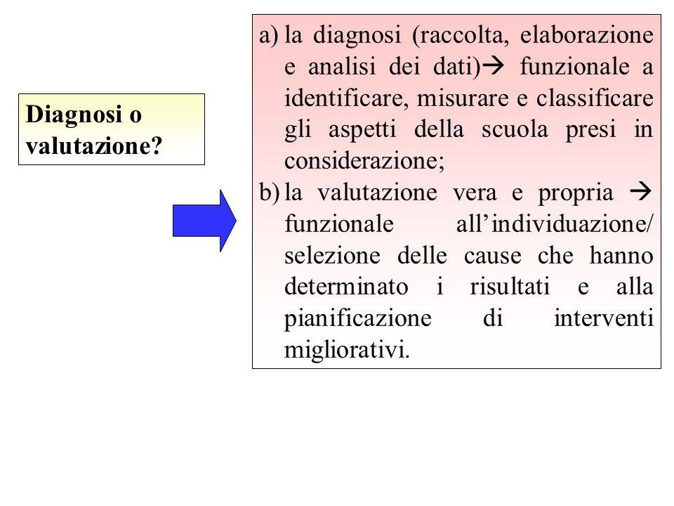 Diagnosi o valutazione? a)la diagnosi (raccolta, elaborazione e analisi dei dati)  funzionale a identificare, misurare e classificare gli aspetti del