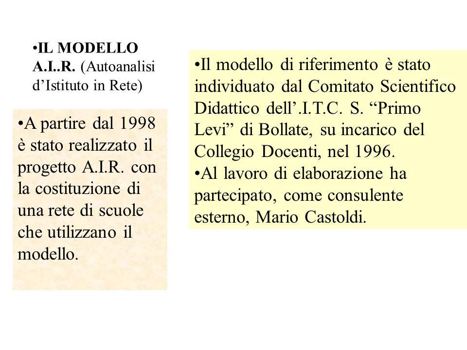 IL MODELLO A.I..R. (Autoanalisi d'Istituto in Rete) A partire dal 1998 è stato realizzato il progetto A.I.R. con la costituzione di una rete di scuole