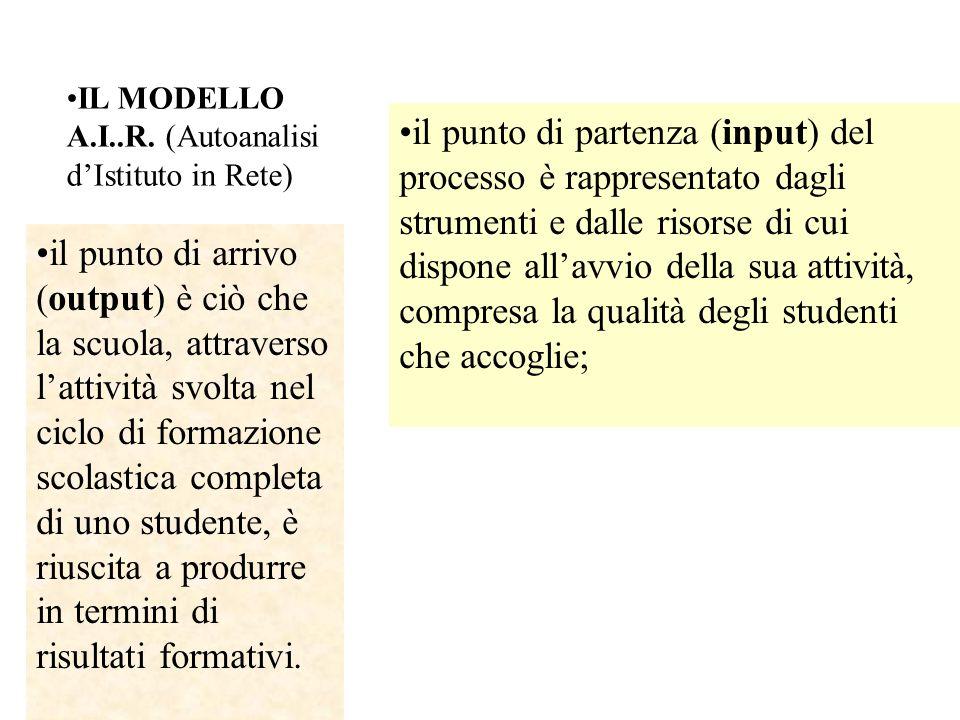 IL MODELLO A.I..R. (Autoanalisi d'Istituto in Rete) il punto di arrivo (output) è ciò che la scuola, attraverso l'attività svolta nel ciclo di formazi
