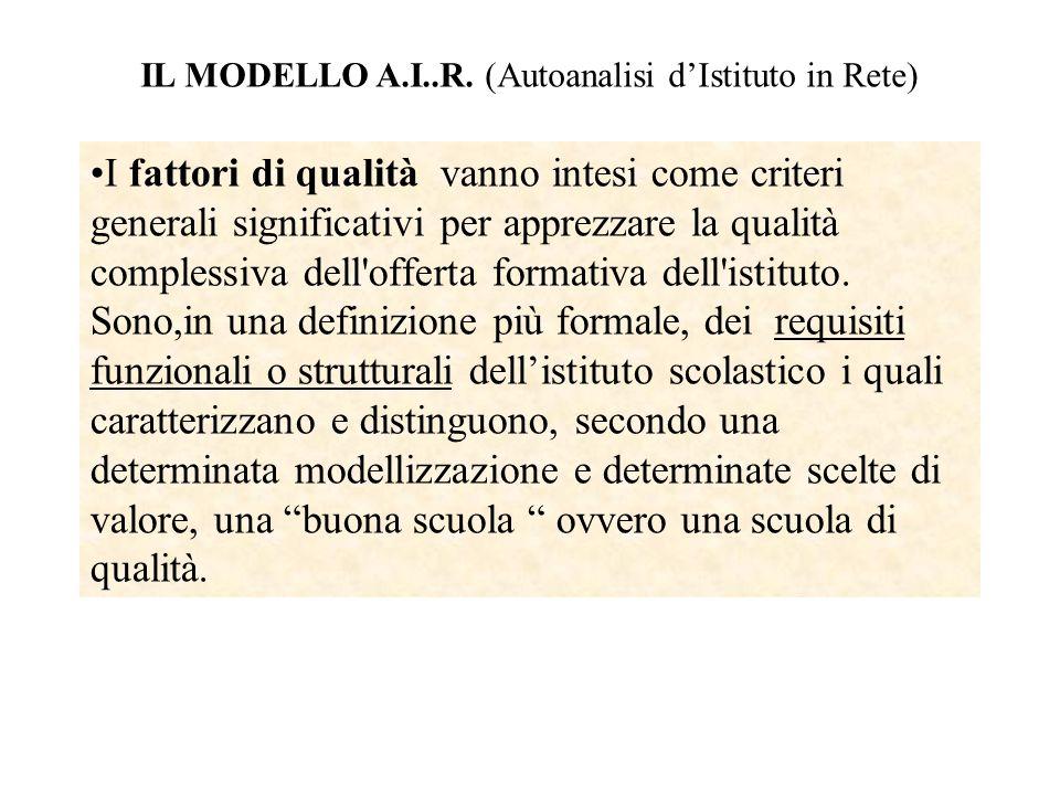 I fattori di qualità vanno intesi come criteri generali significativi per apprezzare la qualità complessiva dell'offerta formativa dell'istituto. Sono