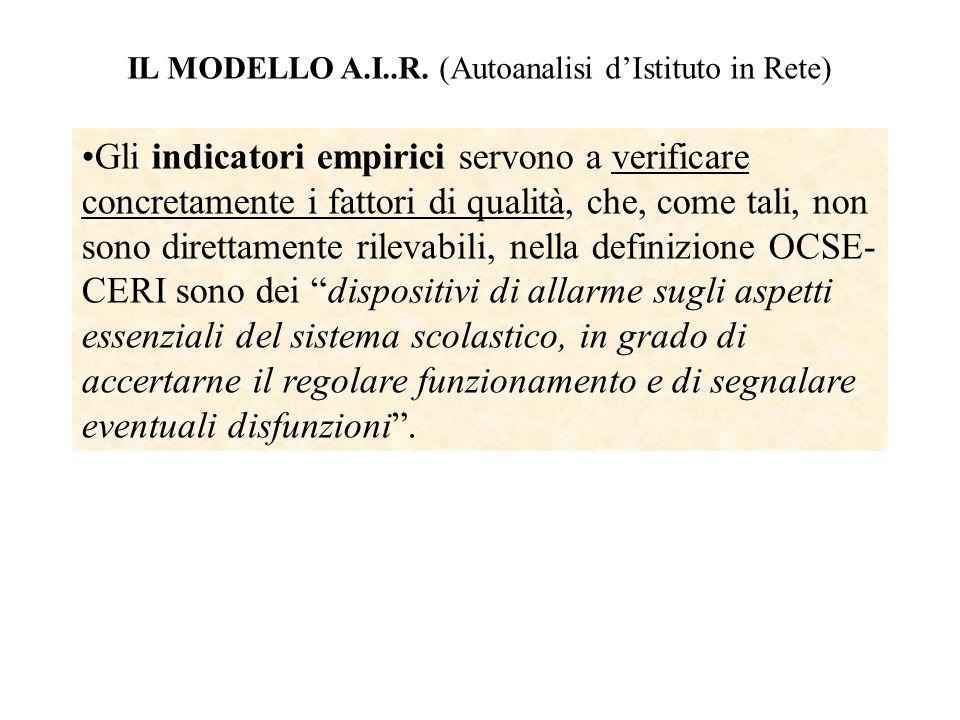 Gli indicatori empirici servono a verificare concretamente i fattori di qualità, che, come tali, non sono direttamente rilevabili, nella definizione O