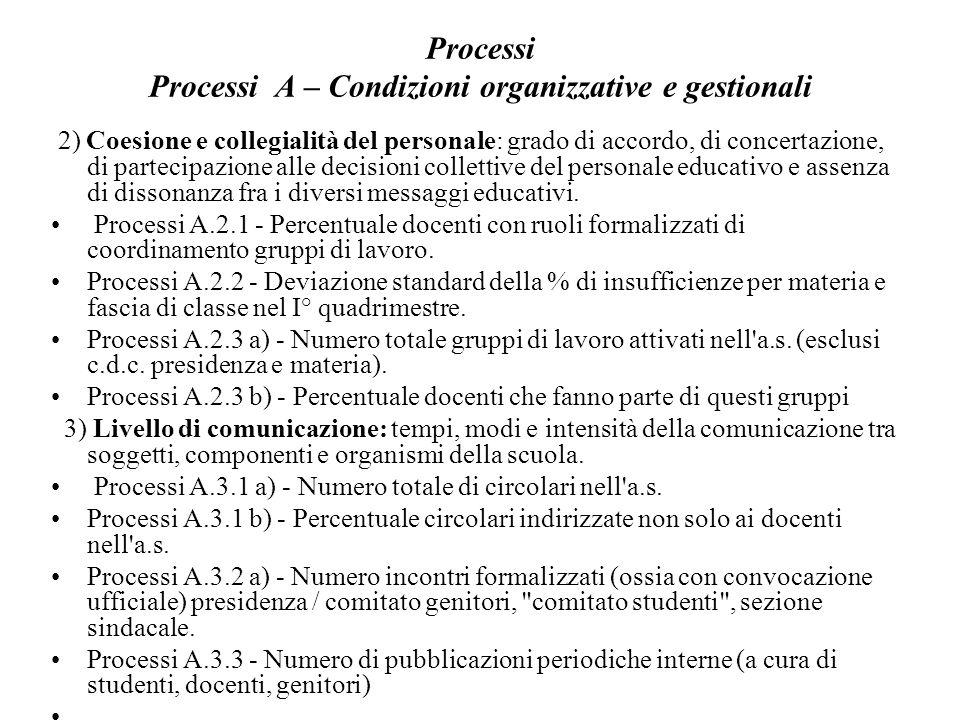 Processi Processi A – Condizioni organizzative e gestionali 2) Coesione e collegialità del personale: grado di accordo, di concertazione, di partecipa